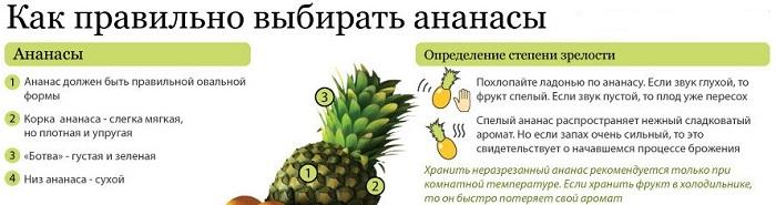 Советы по выбору правильного ананаса