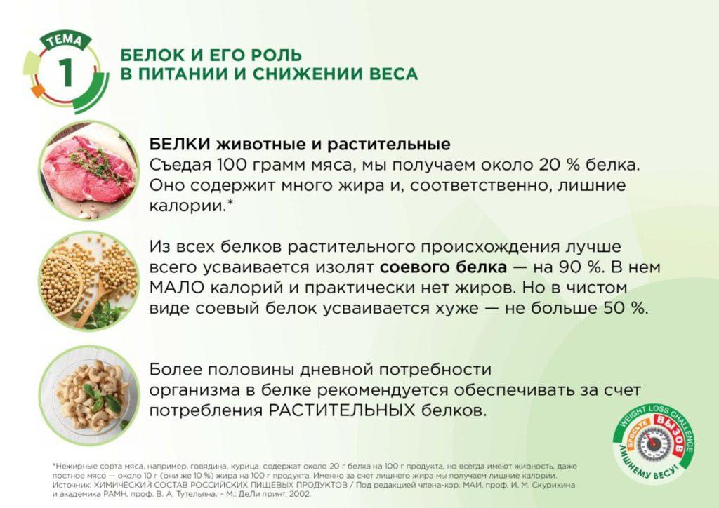 Белок и его роль в питании Белковые продукты