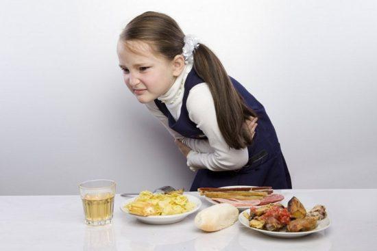 расстройства питания и нарушения