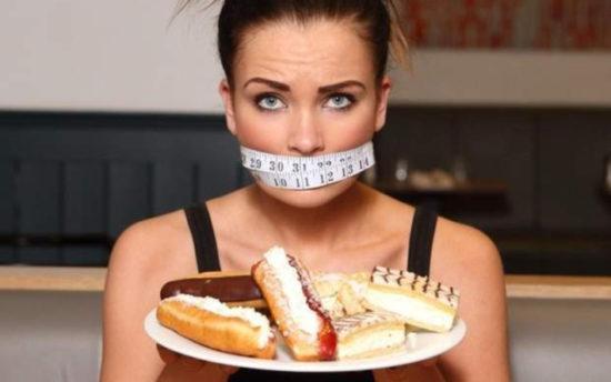 Анализ пищевого поведения и его коррекция