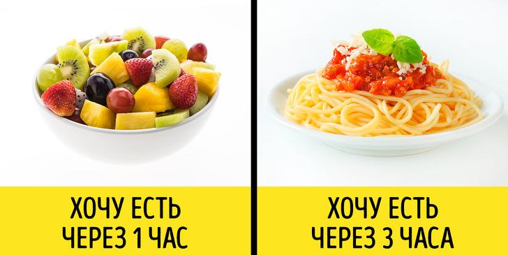 Углеводные продукты и диета