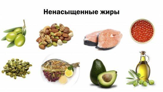 жирные кислоты продукты